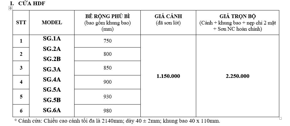 Bảng báo giá cửa gỗ giá rẻ HDF tháng 9 năm 2021