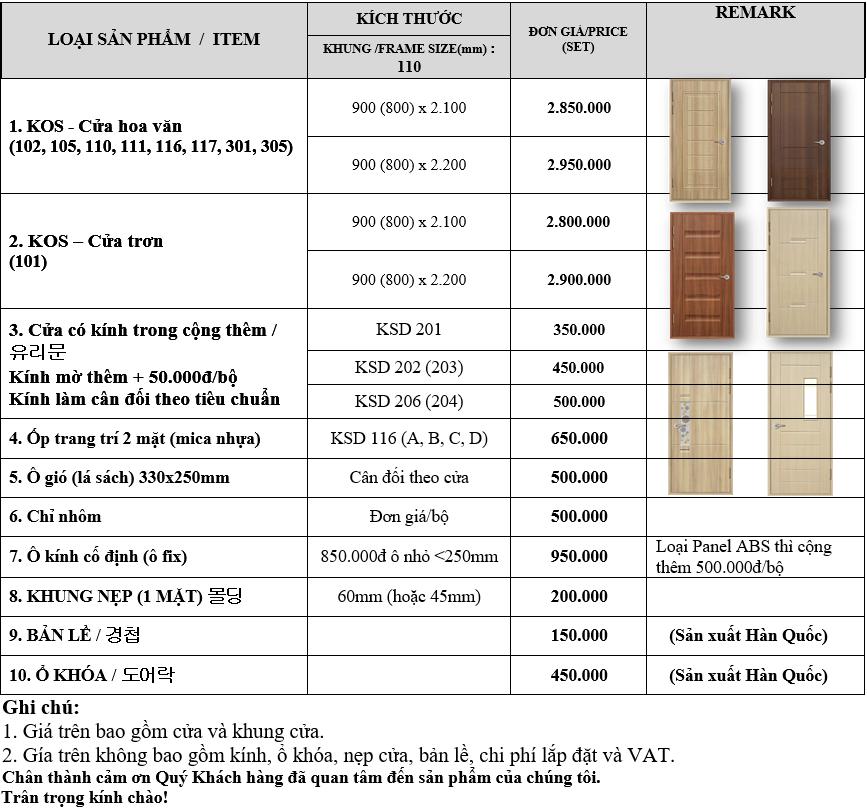 Bảng báo giá cửa nhựa giả gỗ ABS Hàn Quốc