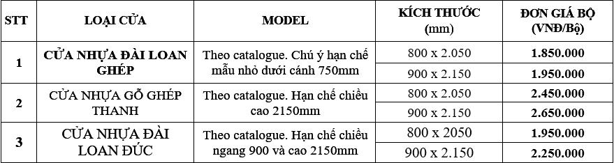 Bảng báo giá cửa nhựa Đài Loan năm 2021