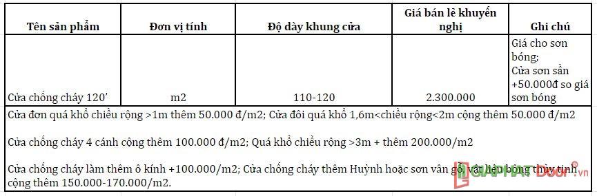 Bao-gia-cua-thep-chong-chay-120-phut-5