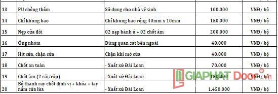 Bao-gia-cua-thep-chong-chay-2020-7