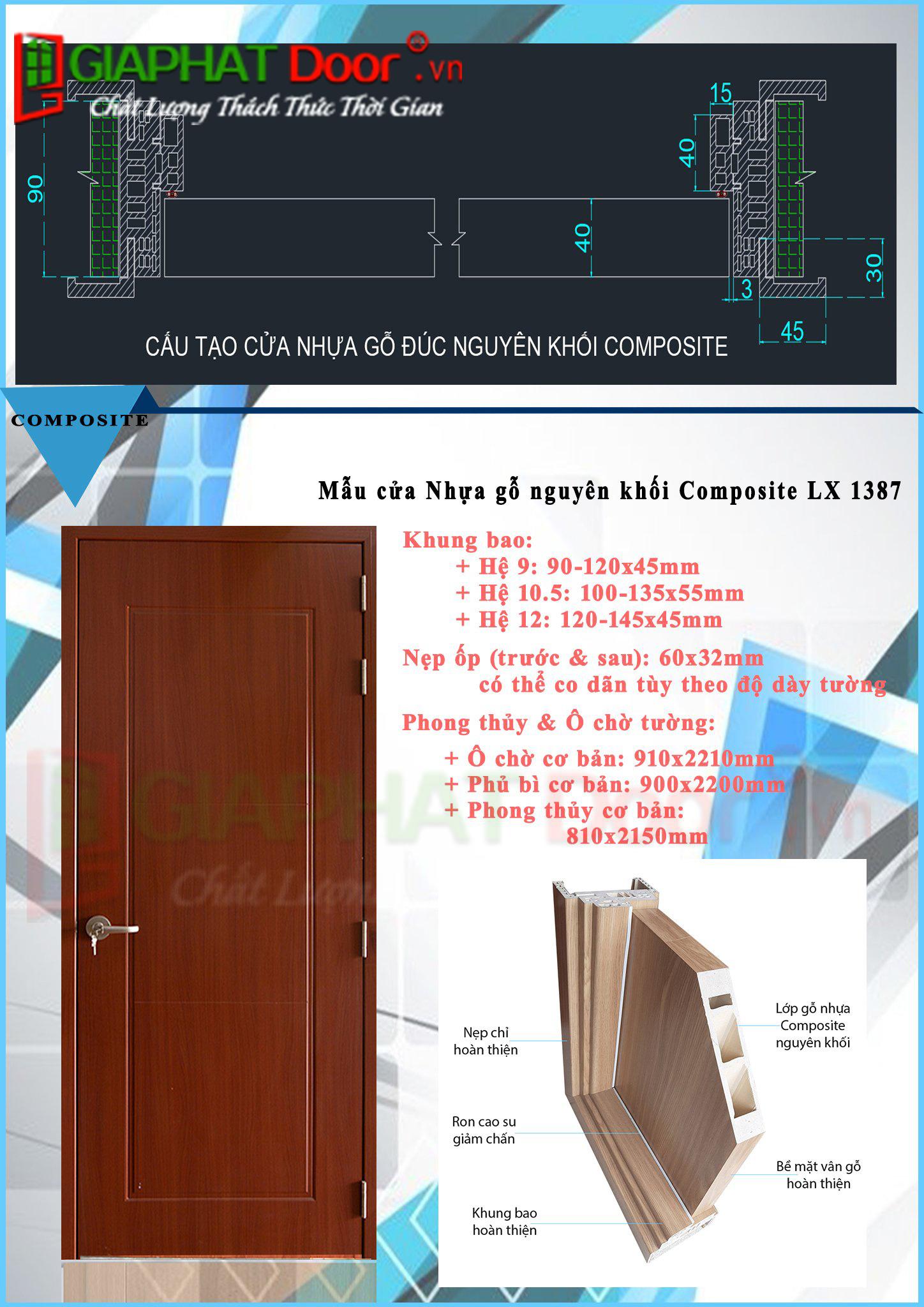 Mặt cắt cấu tạo kĩ thuật chi tiết cửa nhựa gỗ Composite Luxury