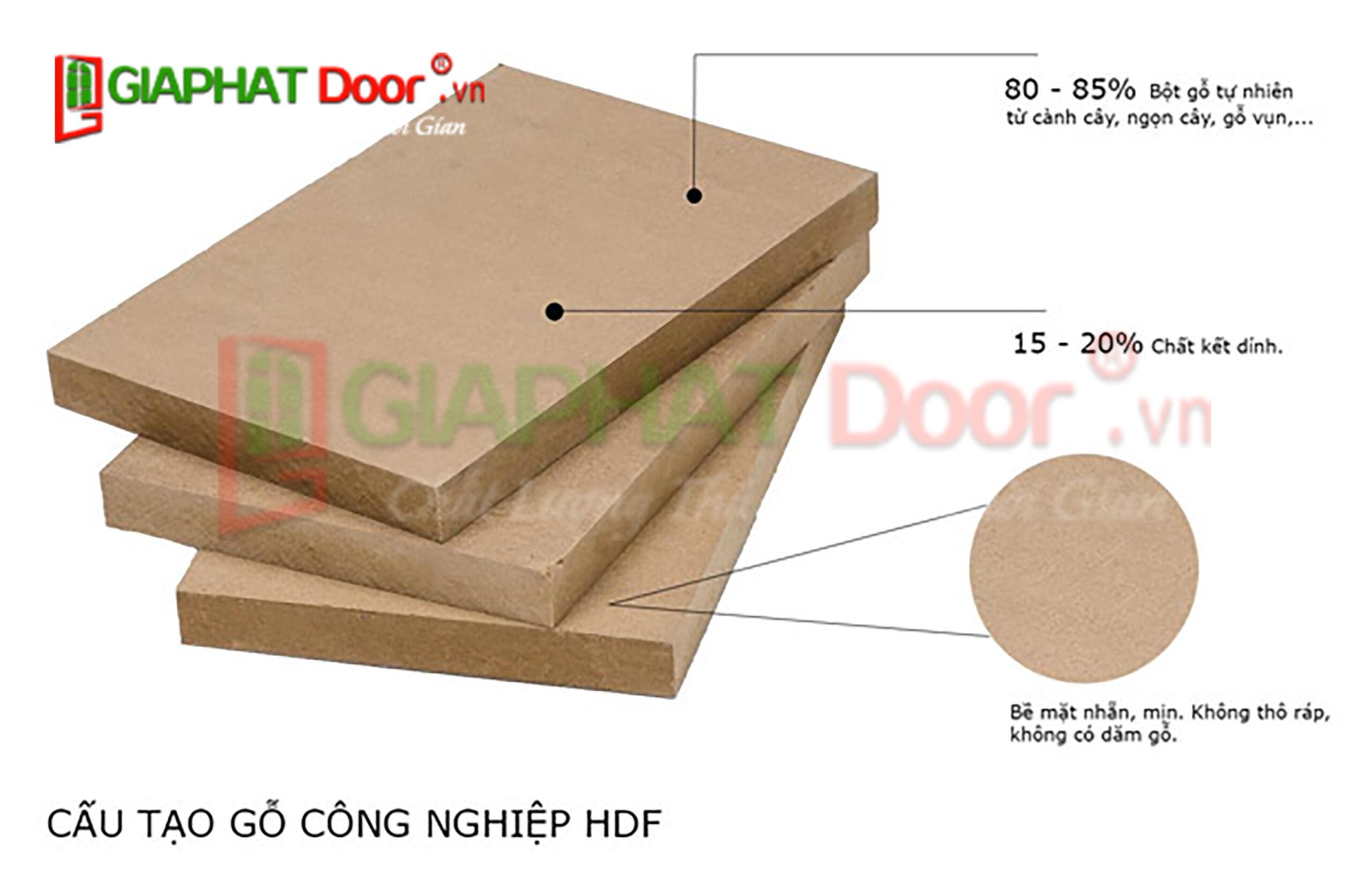 Cấu tạo cửa gỗ giá rẻ HDF tại Gia Phát Door