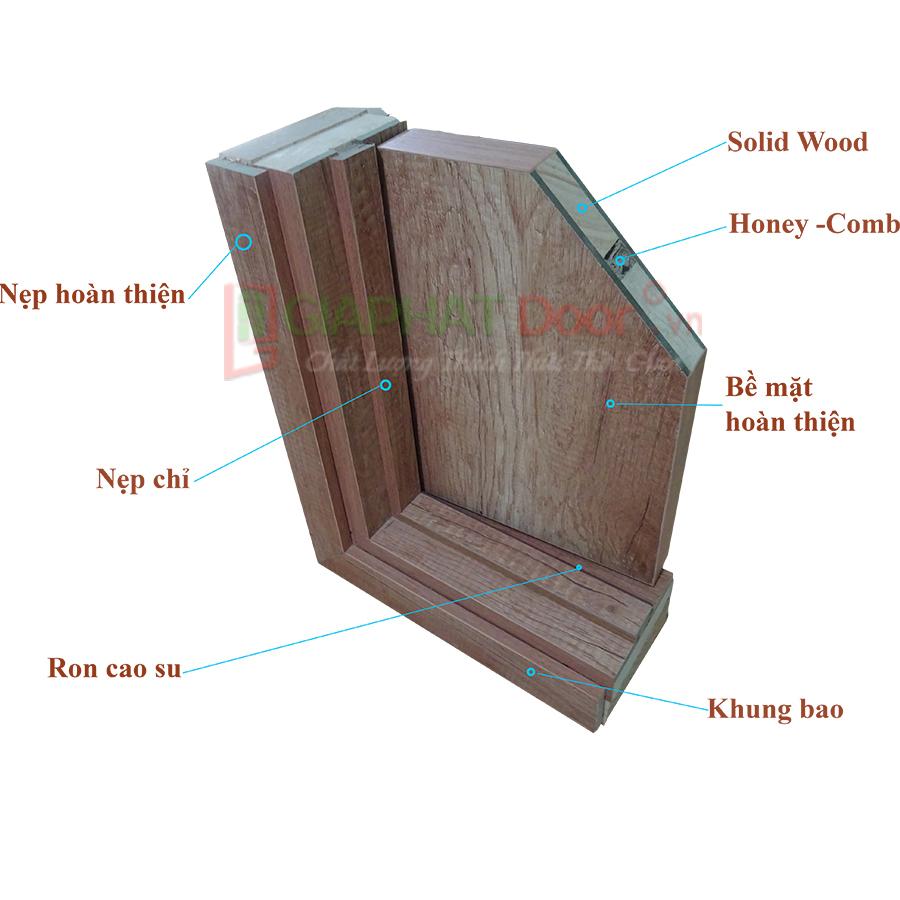 Mẫu góc cấu tạo cửa gỗ công nghiệp MDF