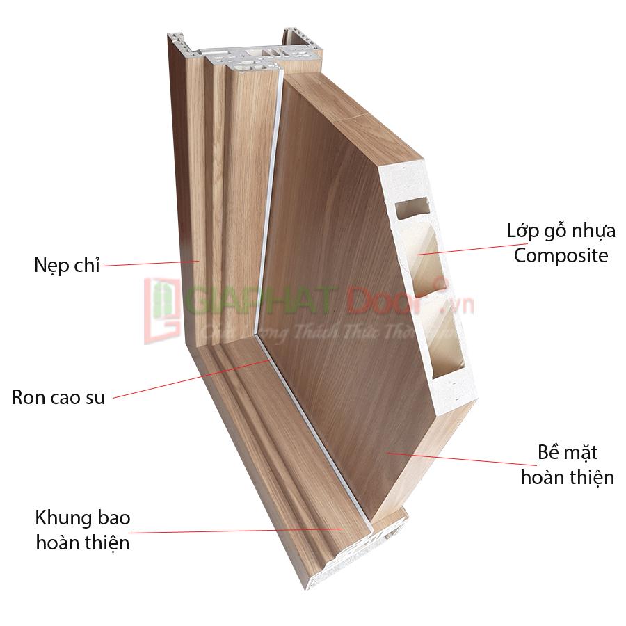 Mặt cắt góc cấu tạo cửa nhựa gỗ SungYu