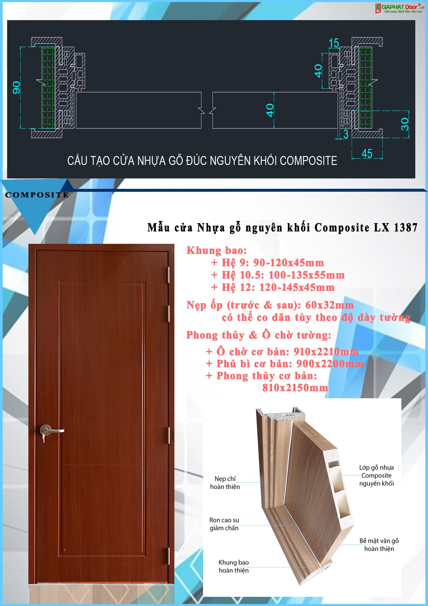 Chi tiết hình ảnh cấu tạo của cửa nhựa composite