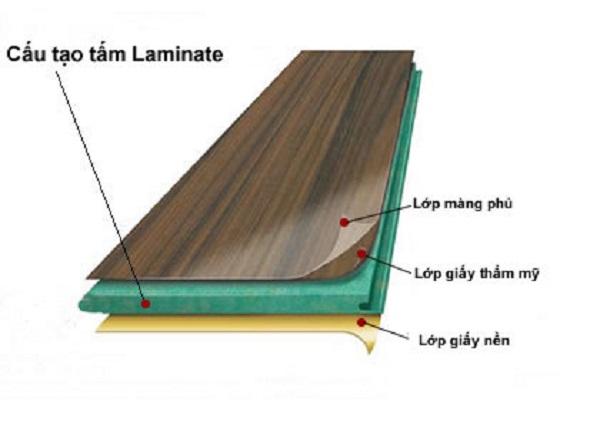 Cấu tạo cửa gỗ phòng ngủ Laminate
