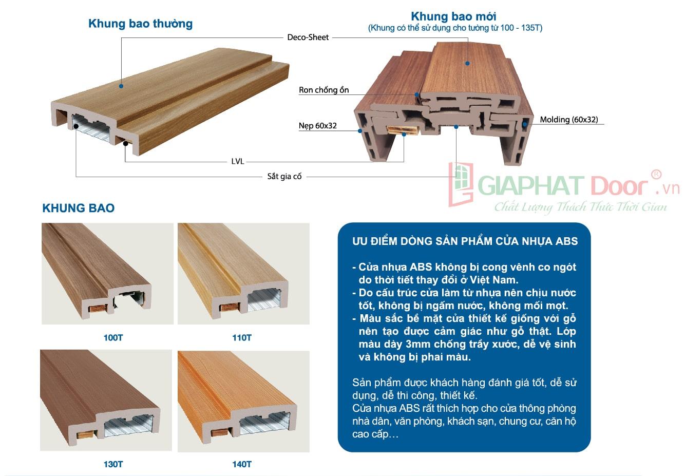 cua-nhua-abs-han-quoc-GPD KOS116-W0901
