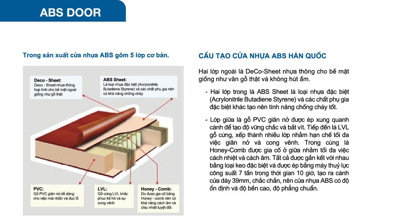 cua-nhua-abs-han-quoc-Cửa nhựa ABS Hàn Quốc