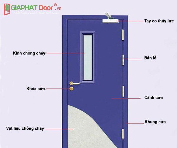 cua-thep-chong-chay-phong-ngu-1